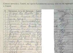 На Тячівщині жителі збирають підписи проти будівництва міні-ГЕС