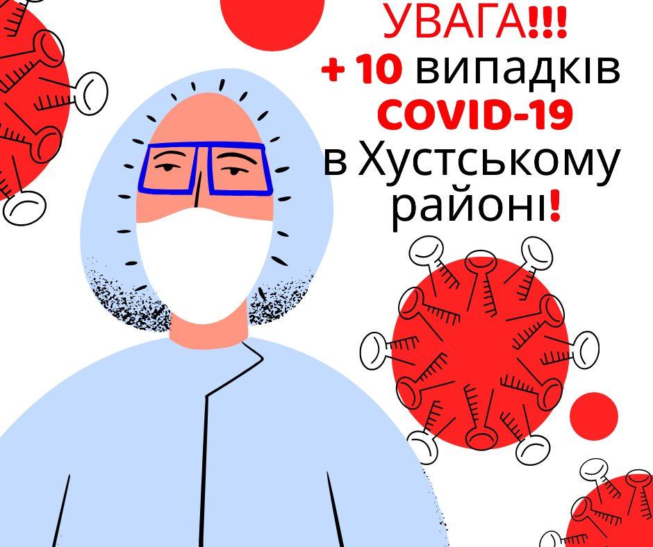 Ще 10 випадків COVID-19 підтвердили за добу на Хустщині