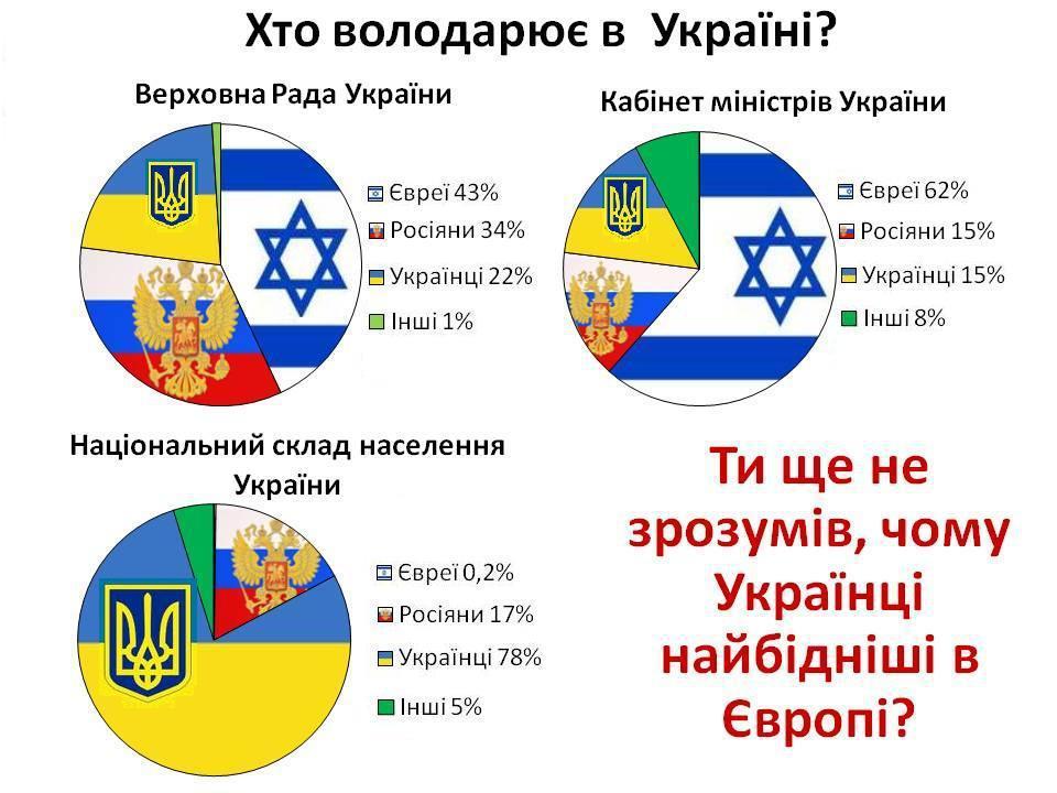 Картинки по запросу Хто володарює україною