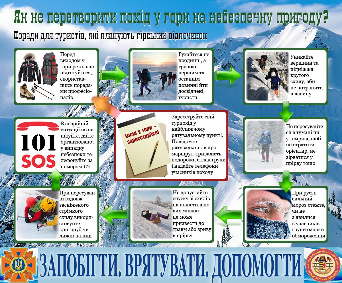 УДСНС попереджають про небезпеку лавин наЗакарпатті та Івано-Франківщині