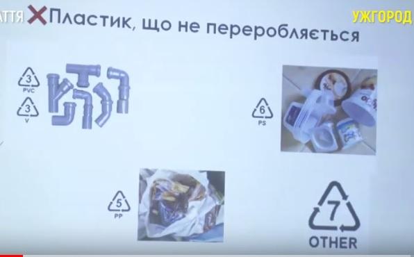 Сортувати сміття вчили студентів Ужгородського нацуніверситету (ВІДЕО)
